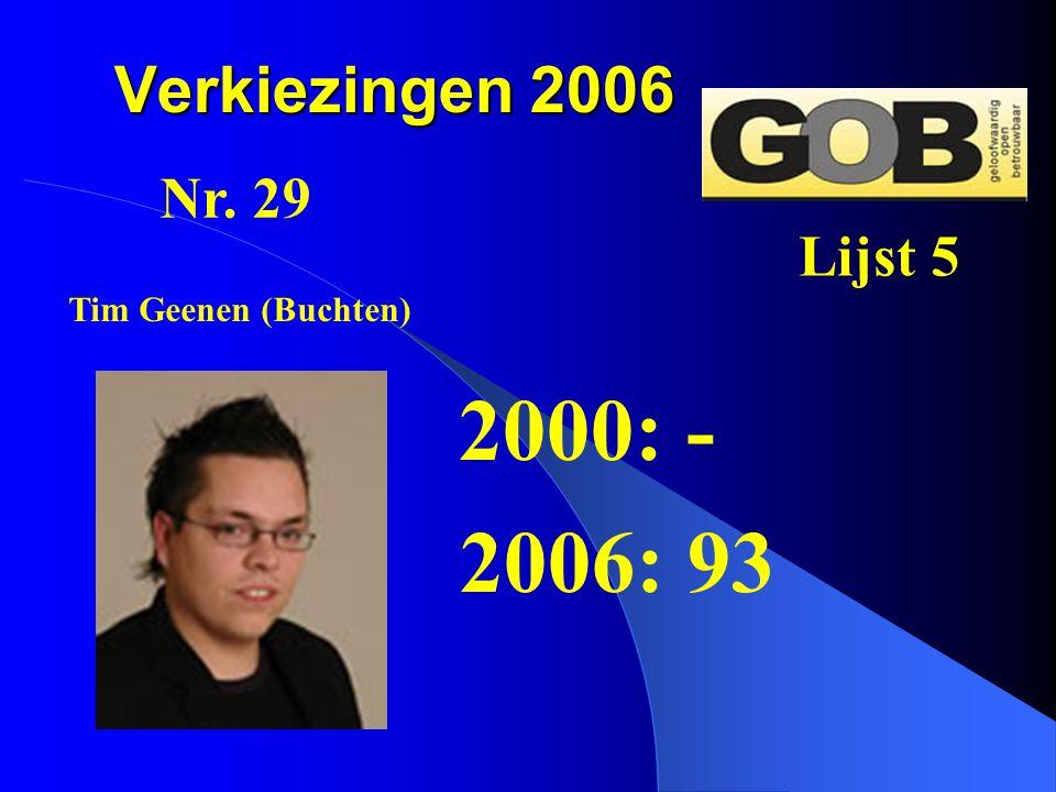 Verkiezingen 2006 Nr. 29 Lijst 5 Tim Geenen (Buchten) 2000: - 2006: 93