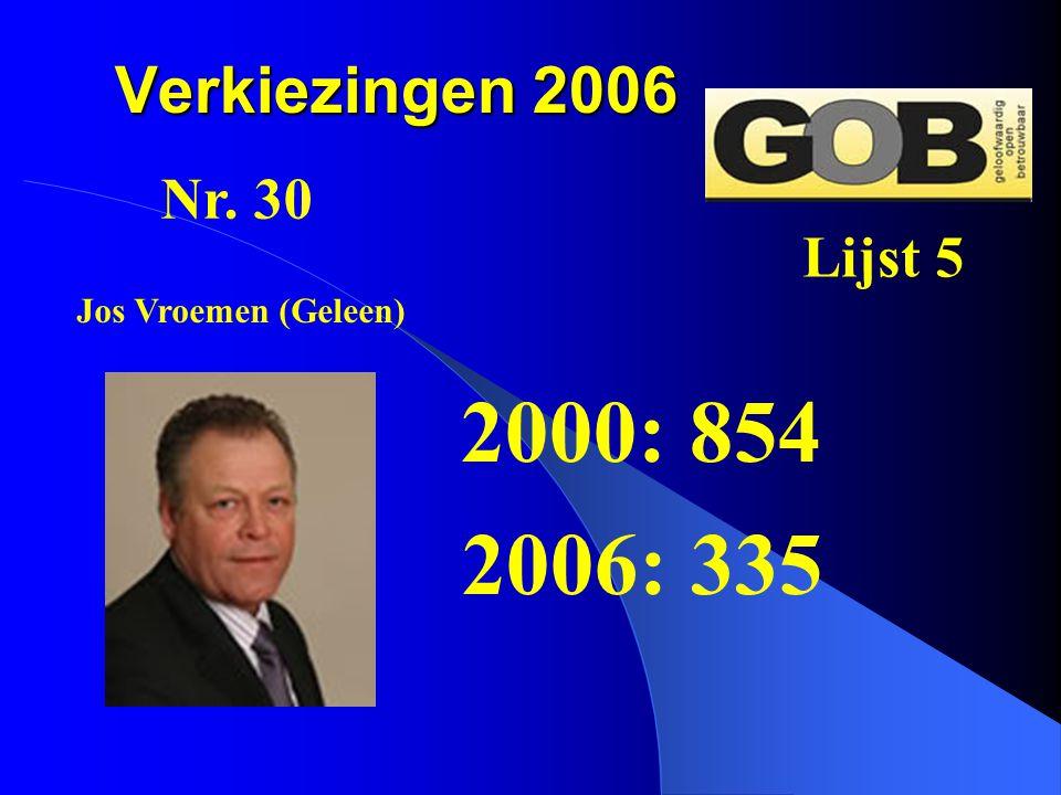 2000: 854 2006: 335 Verkiezingen 2006 Nr. 30 Lijst 5
