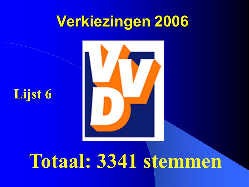 Verkiezingen 2006 Lijst 6 Totaal: 3341 stemmen