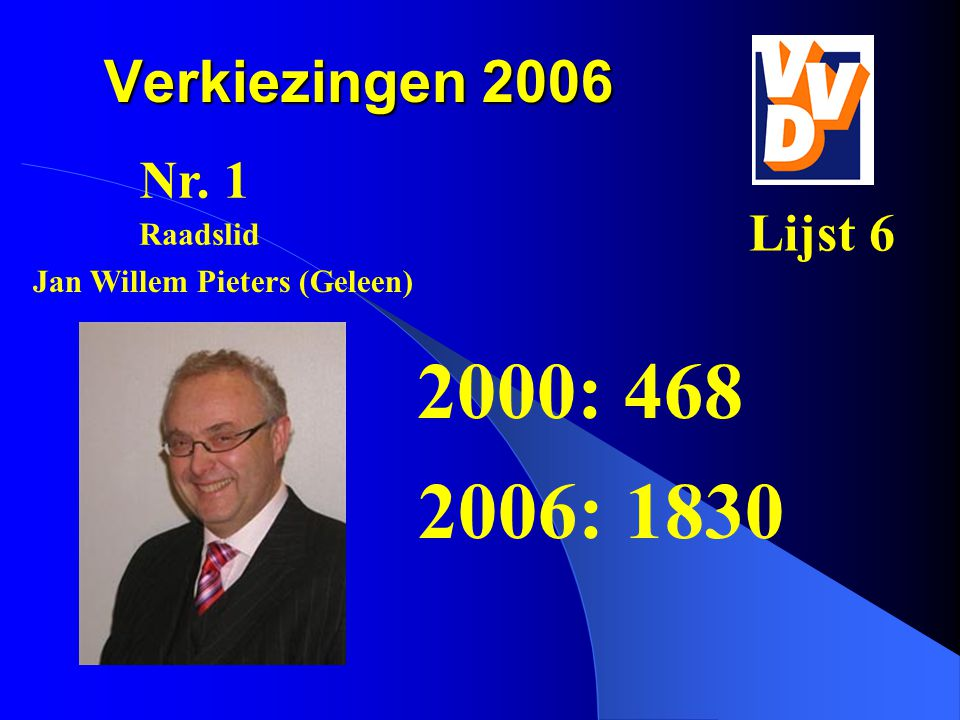 Jan Willem Pieters (Geleen)