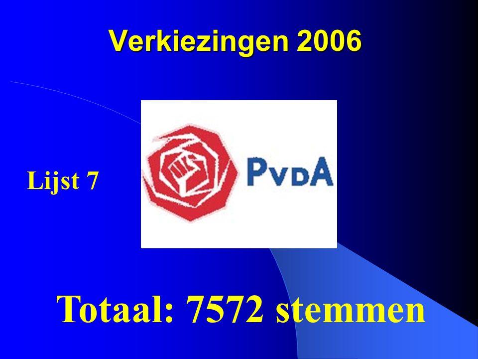 Verkiezingen 2006 Lijst 7 Totaal: 7572 stemmen