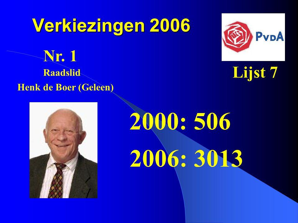 2000: 506 2006: 3013 Verkiezingen 2006 Nr. 1 Lijst 7 Raadslid