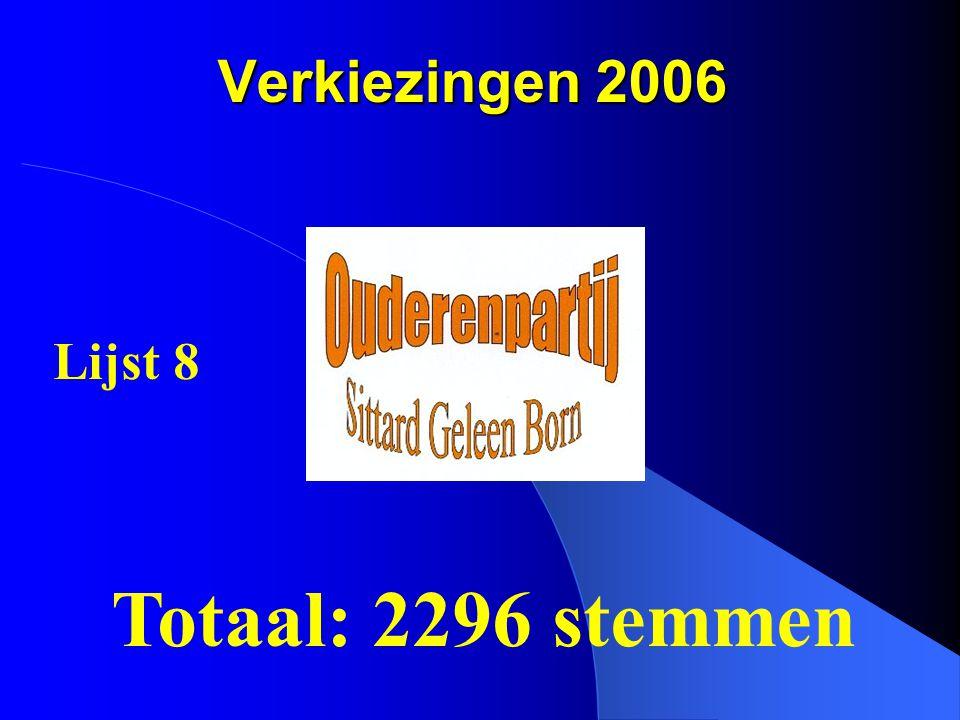 Verkiezingen 2006 Lijst 8 Totaal: 2296 stemmen
