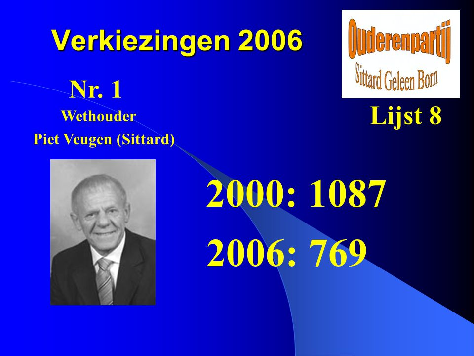 2000: 1087 2006: 769 Verkiezingen 2006 Nr. 1 Lijst 8 Wethouder