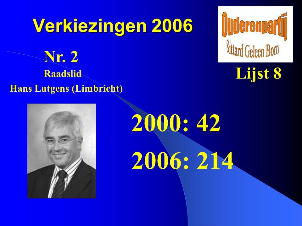 Hans Lutgens (Limbricht)