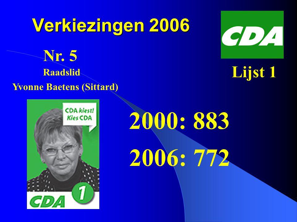 Yvonne Baetens (Sittard)
