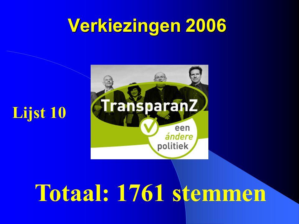 Verkiezingen 2006 Lijst 10 Totaal: 1761 stemmen