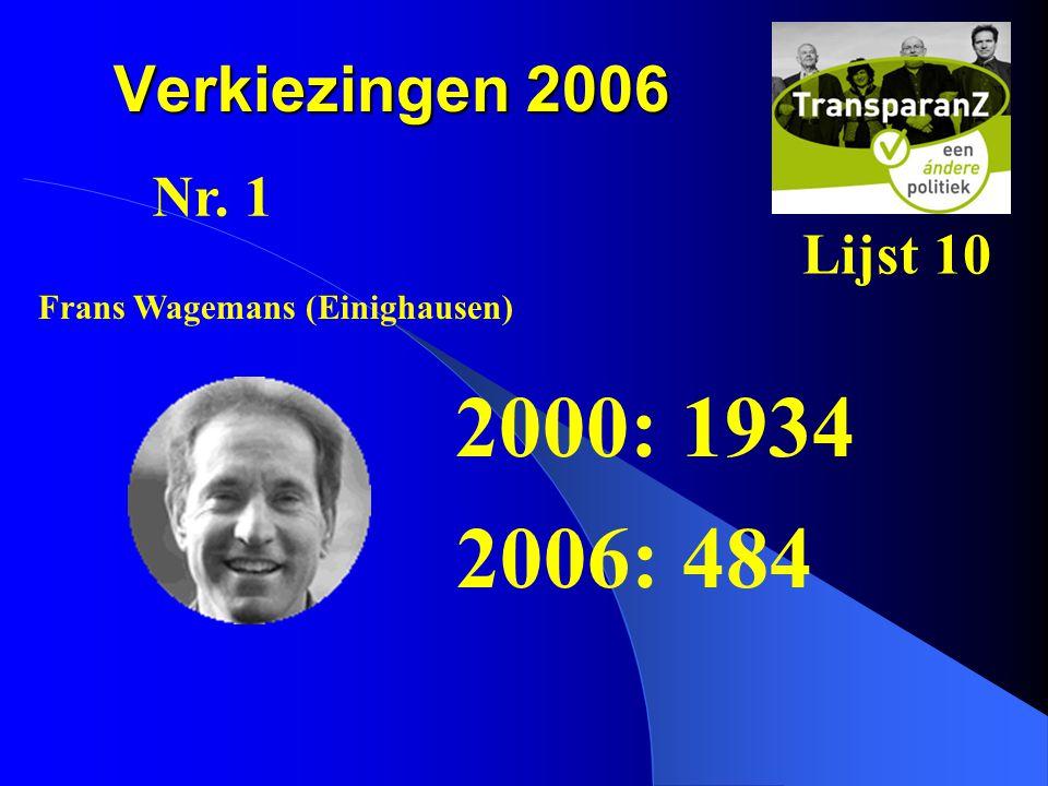 Frans Wagemans (Einighausen)