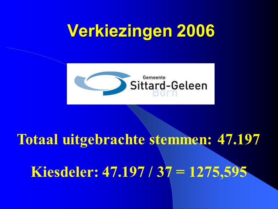 Verkiezingen 2006 Totaal uitgebrachte stemmen: 47.197