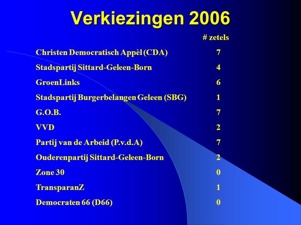 Verkiezingen 2006 # zetels Christen Democratisch Appèl (CDA) 7