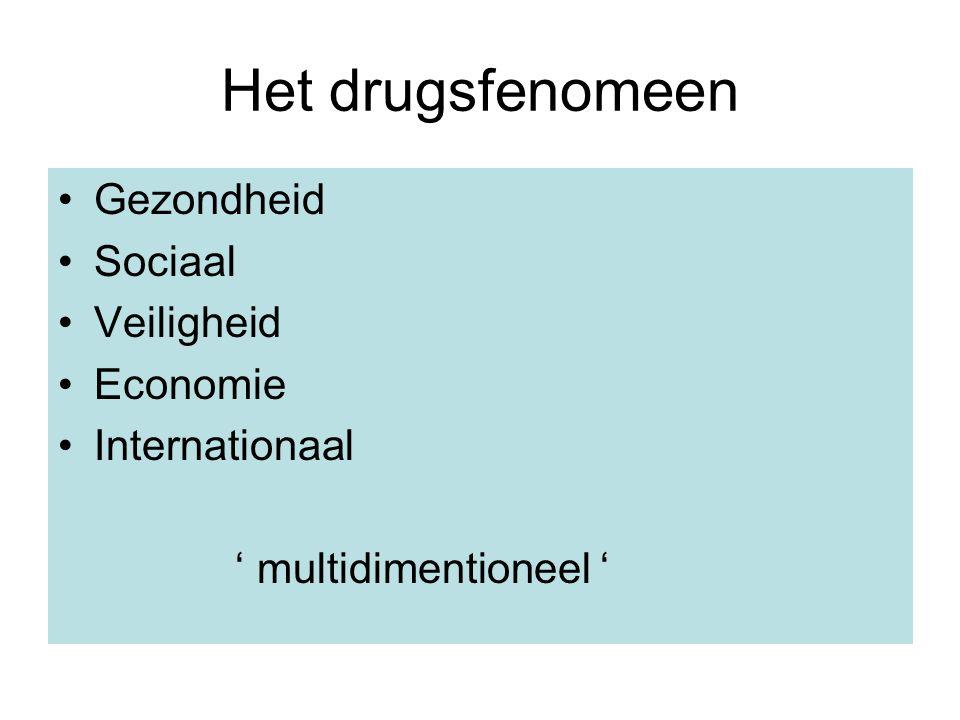 Het drugsfenomeen Gezondheid Sociaal Veiligheid Economie