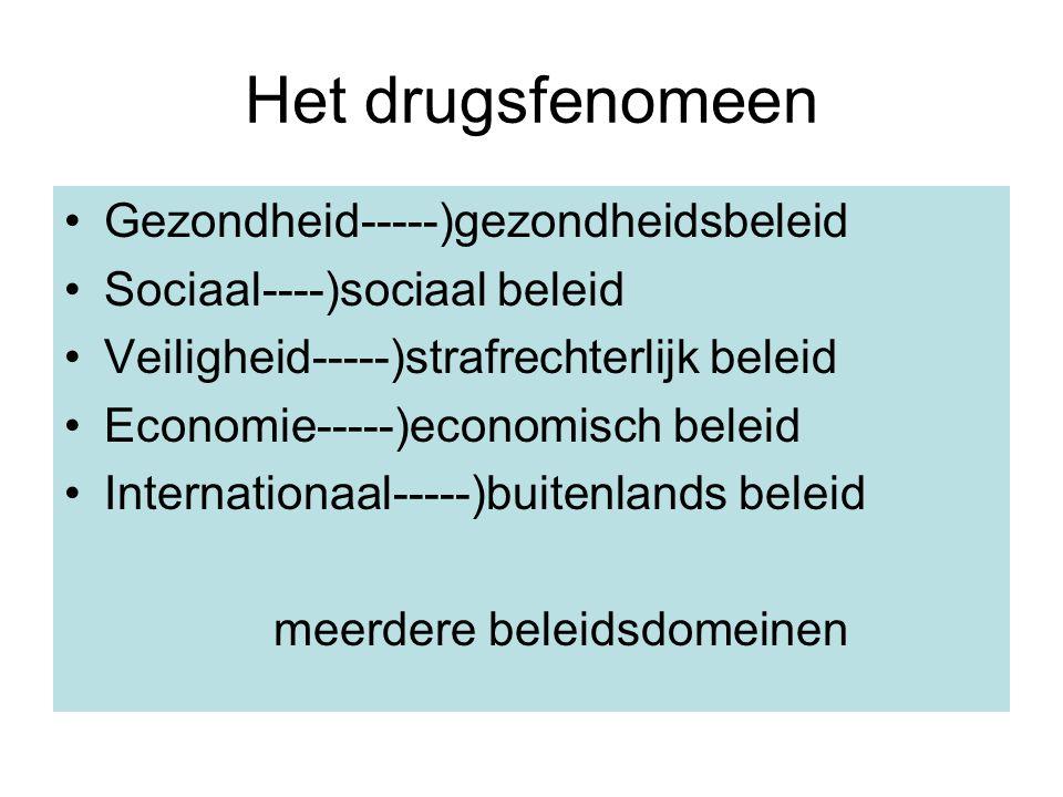 Het drugsfenomeen Gezondheid-----)gezondheidsbeleid
