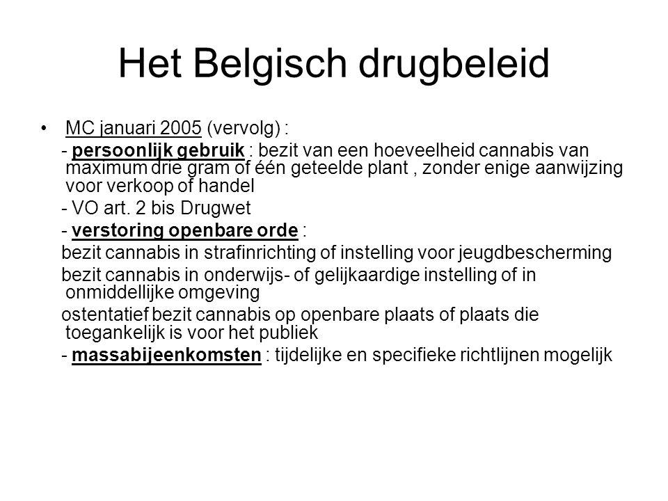 Het Belgisch drugbeleid