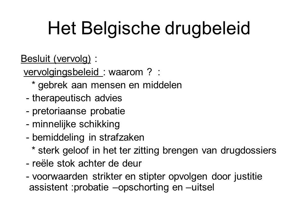 Het Belgische drugbeleid