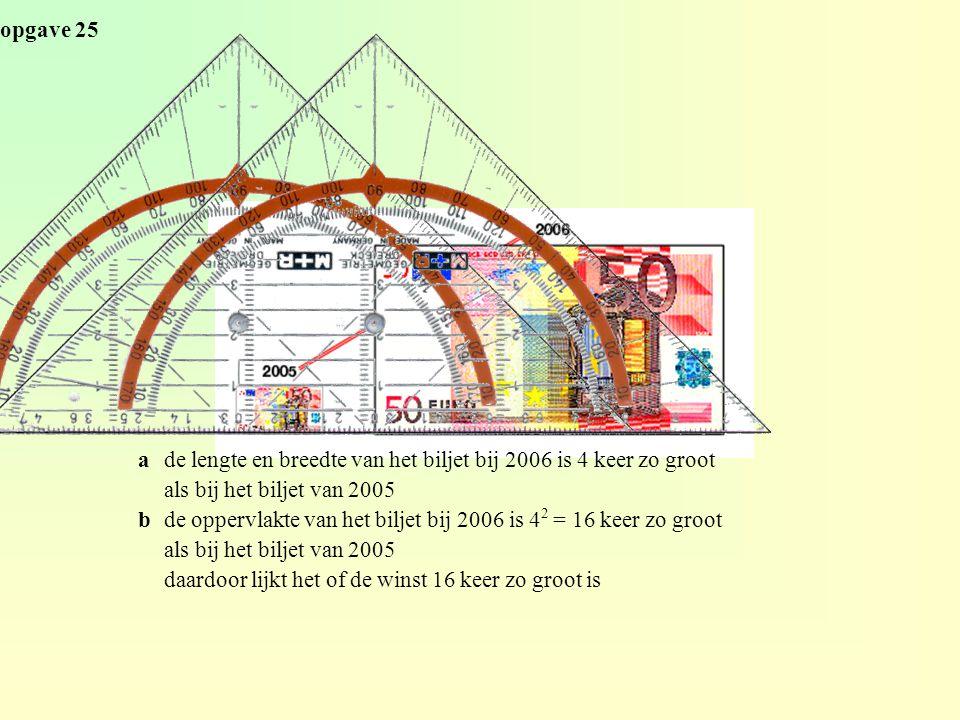 opgave 25 a de lengte en breedte van het biljet bij 2006 is 4 keer zo groot als bij het biljet van 2005.