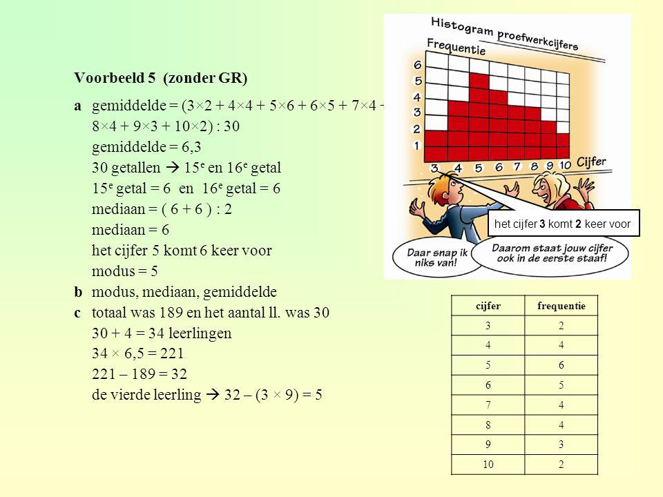 a gemiddelde = (3×2 + 4×4 + 5×6 + 6×5 + 7×4 + 8×4 + 9×3 + 10×2) : 30