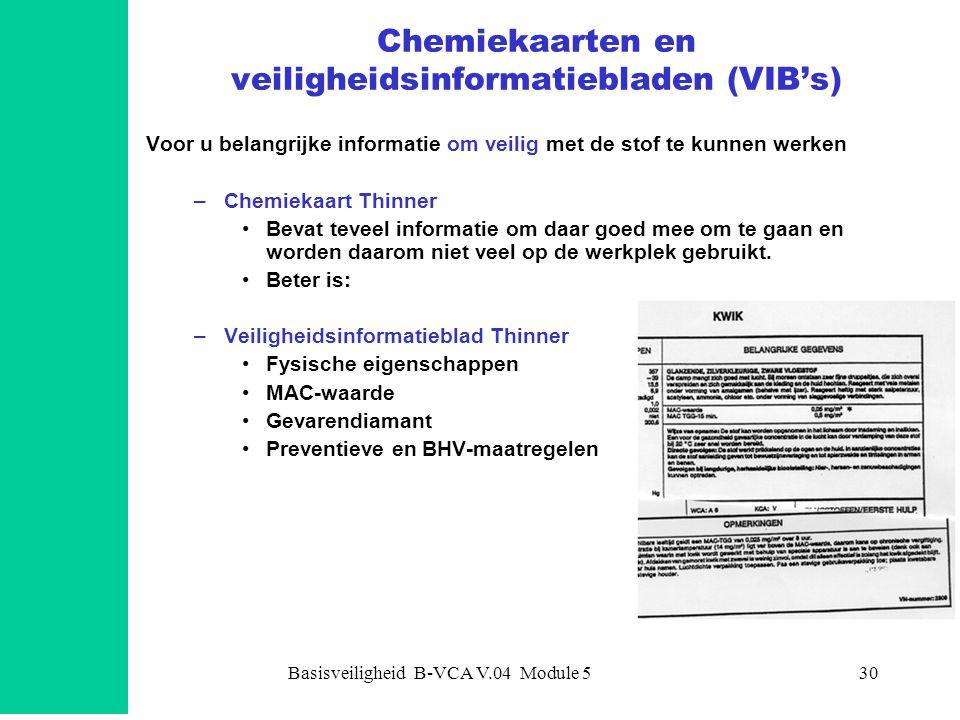 Chemiekaarten en veiligheidsinformatiebladen (VIB's)
