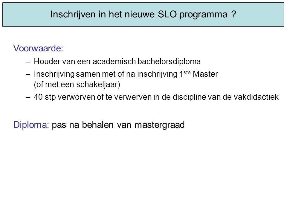 Inschrijven in het nieuwe SLO programma