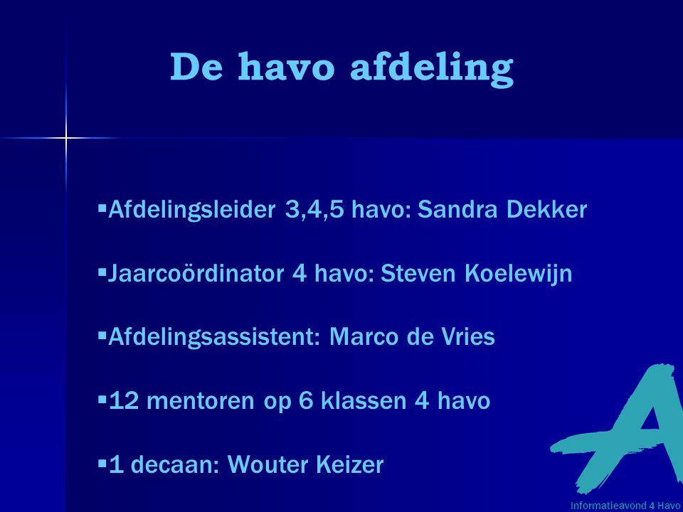 De havo afdeling Afdelingsleider 3,4,5 havo: Sandra Dekker