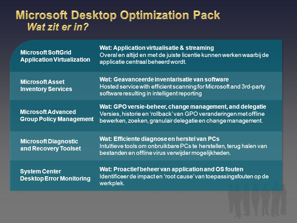 Microsoft Desktop Optimization Pack Wat zit er in