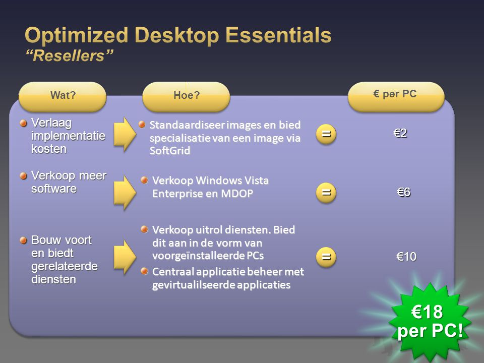 Optimized Desktop Essentials Resellers
