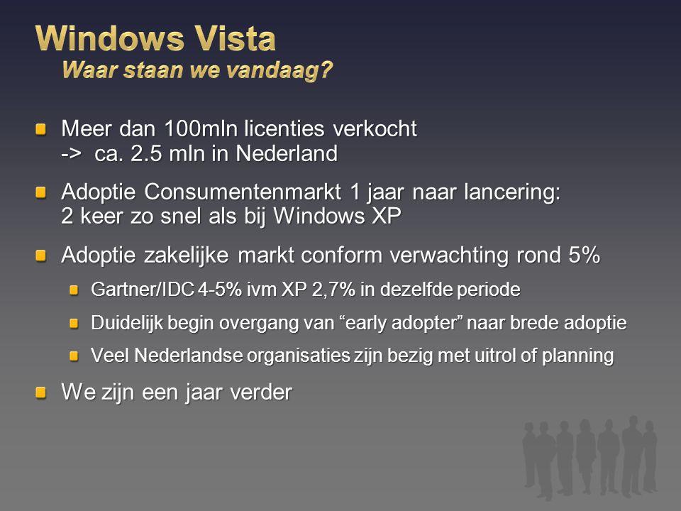 Windows Vista Waar staan we vandaag