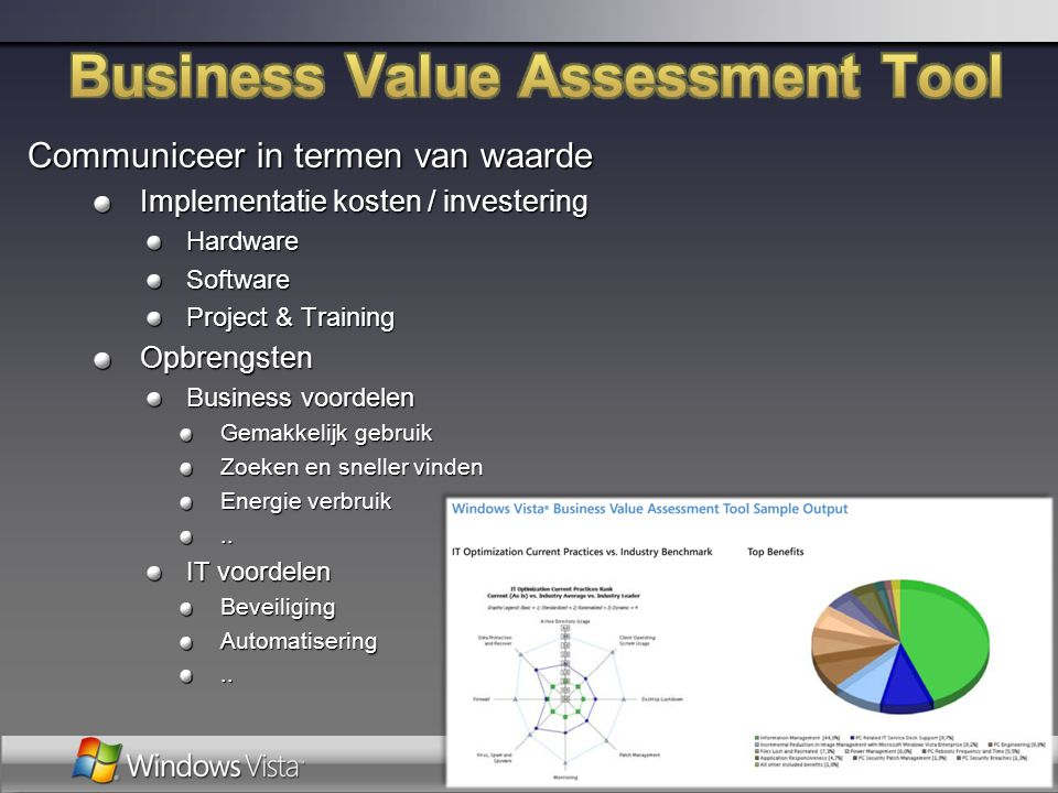 Business Value Assessment Tool