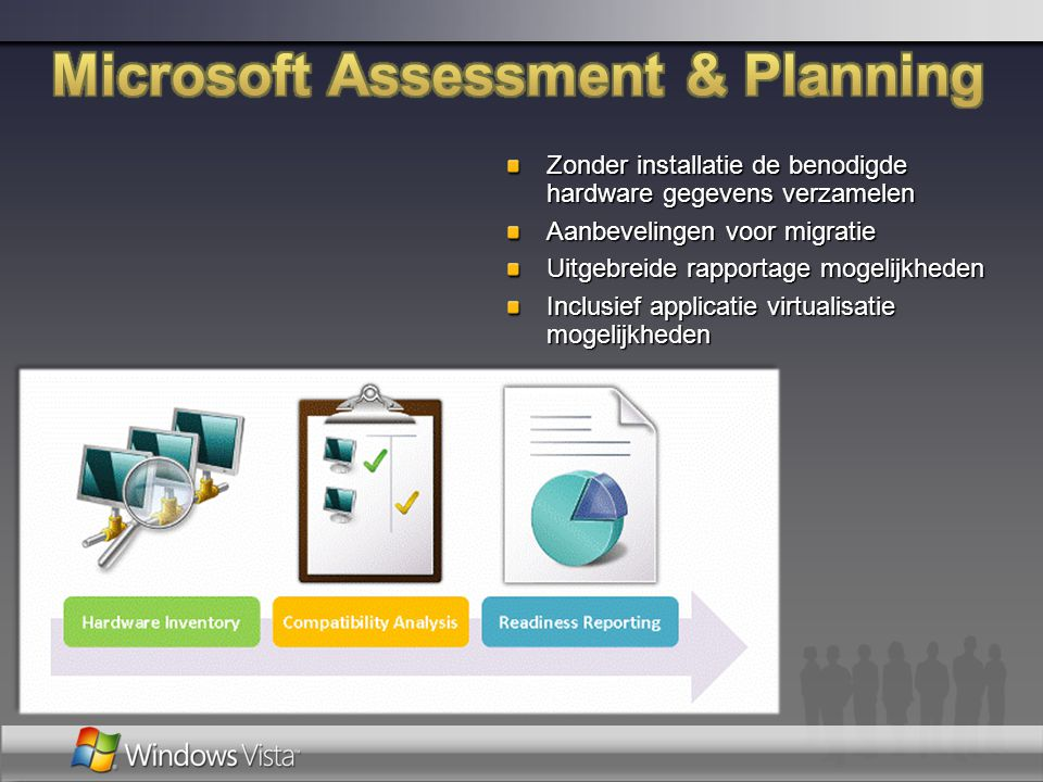 Microsoft Assessment & Planning