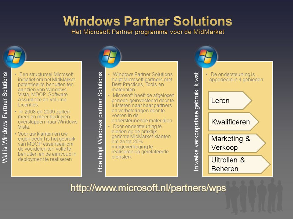 Windows Partner Solutions