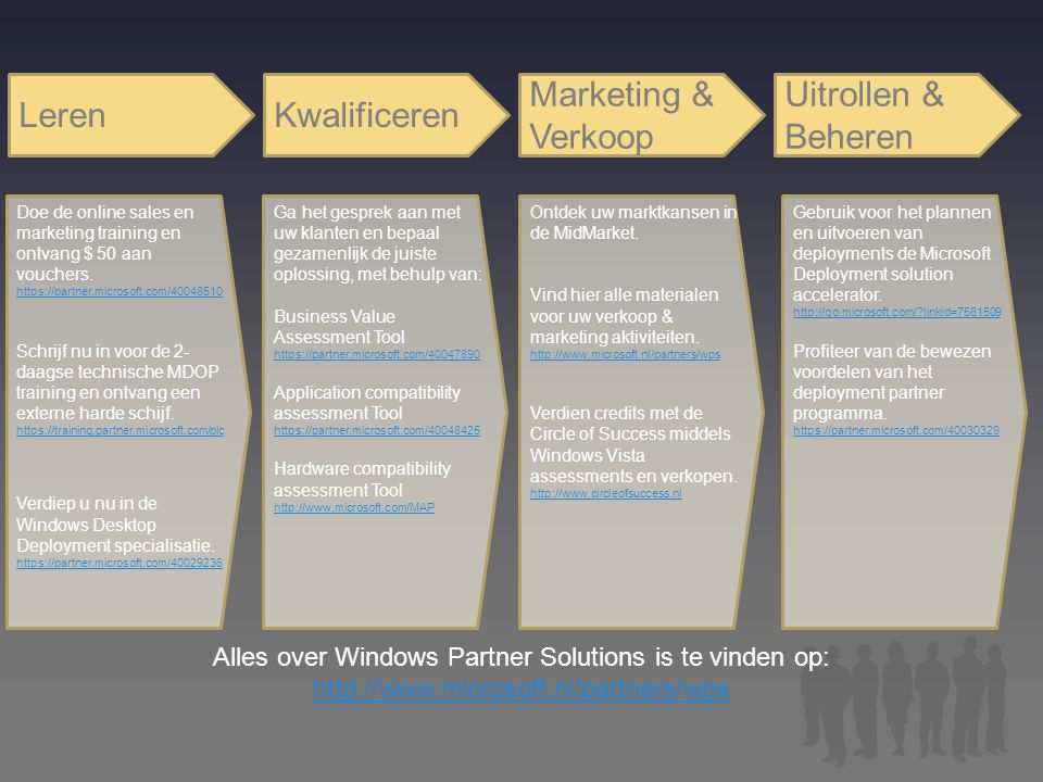 Alles over Windows Partner Solutions is te vinden op: