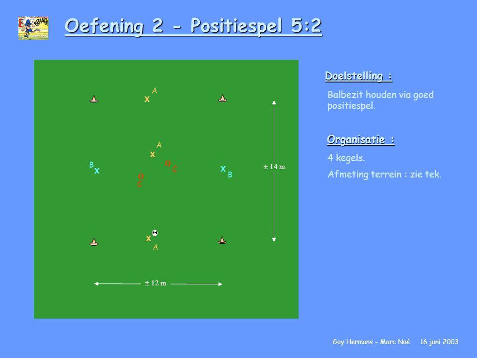 Oefening 2 - Positiespel 5:2