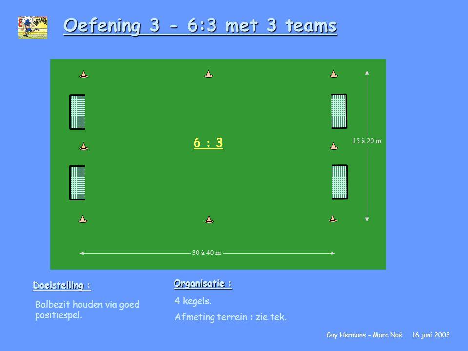 Oefening 3 - 6:3 met 3 teams 6 : 3 Organisatie : Doelstelling :
