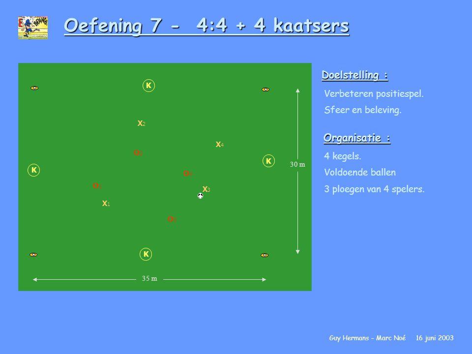 Oefening 7 - 4:4 + 4 kaatsers Doelstelling : Organisatie :