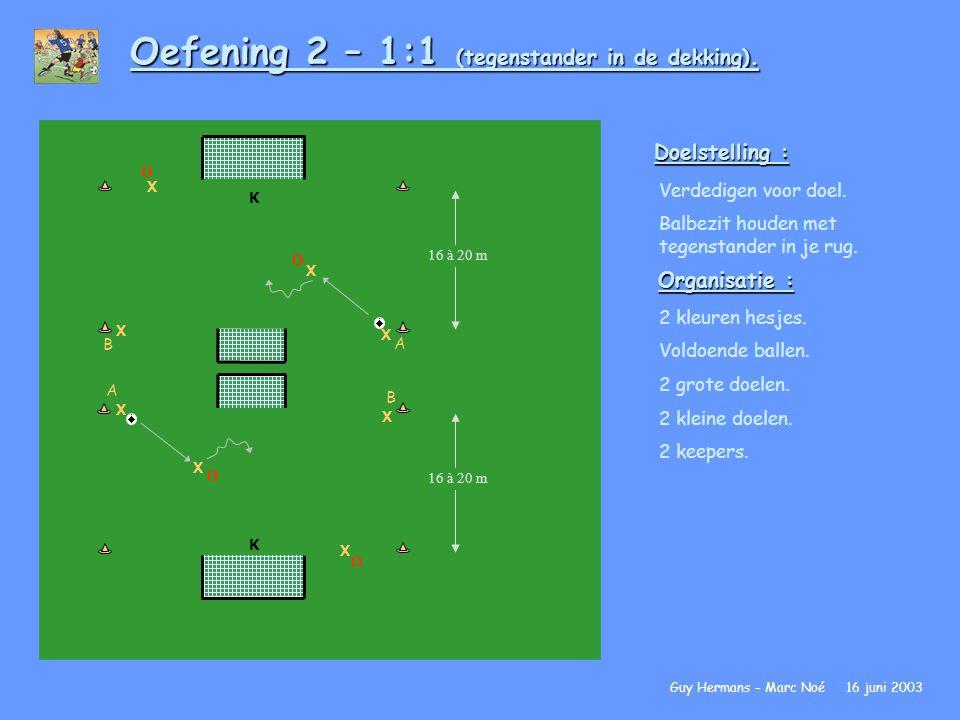 Oefening 2 – 1:1 (tegenstander in de dekking).
