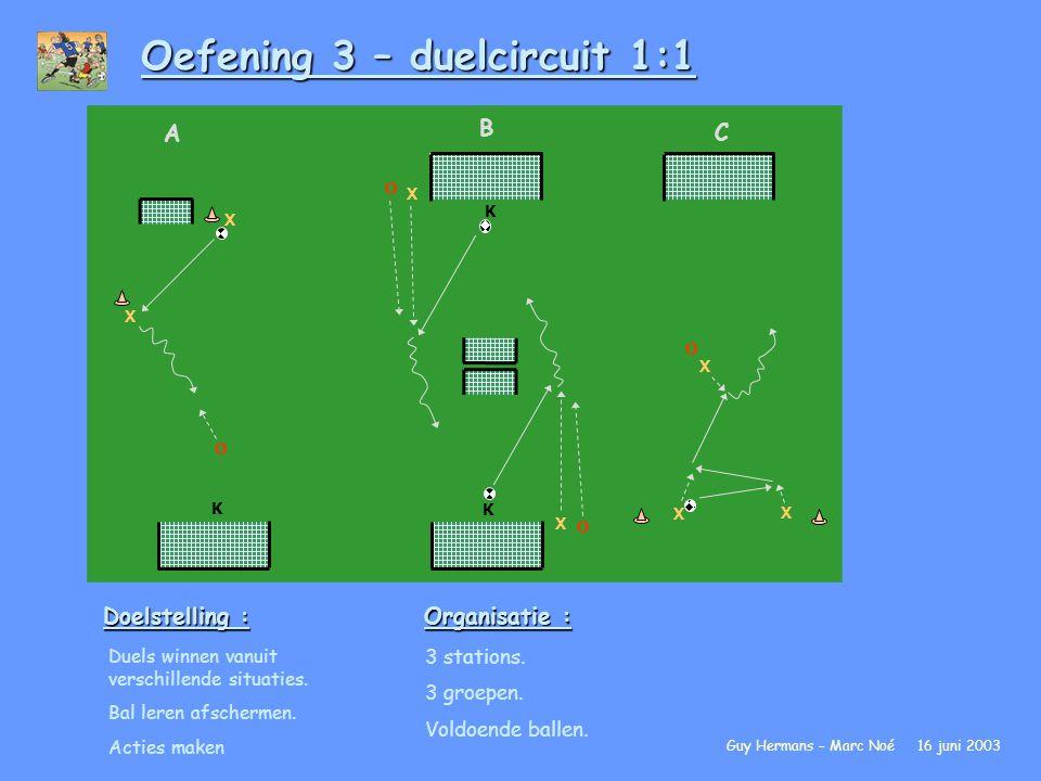 Oefening 3 – duelcircuit 1:1