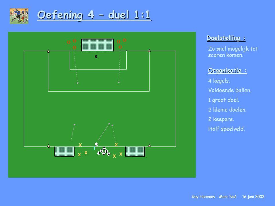 Oefening 4 – duel 1:1 Doelstelling : Organisatie :