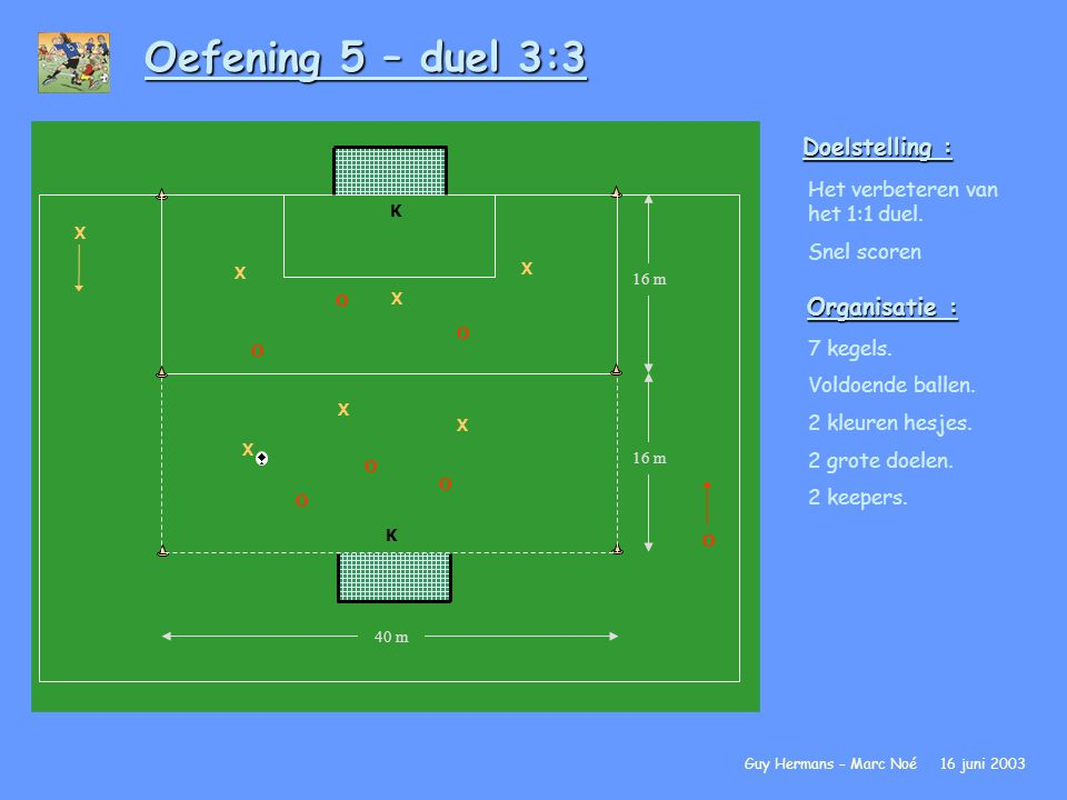 Oefening 5 – duel 3:3 Doelstelling : Organisatie :