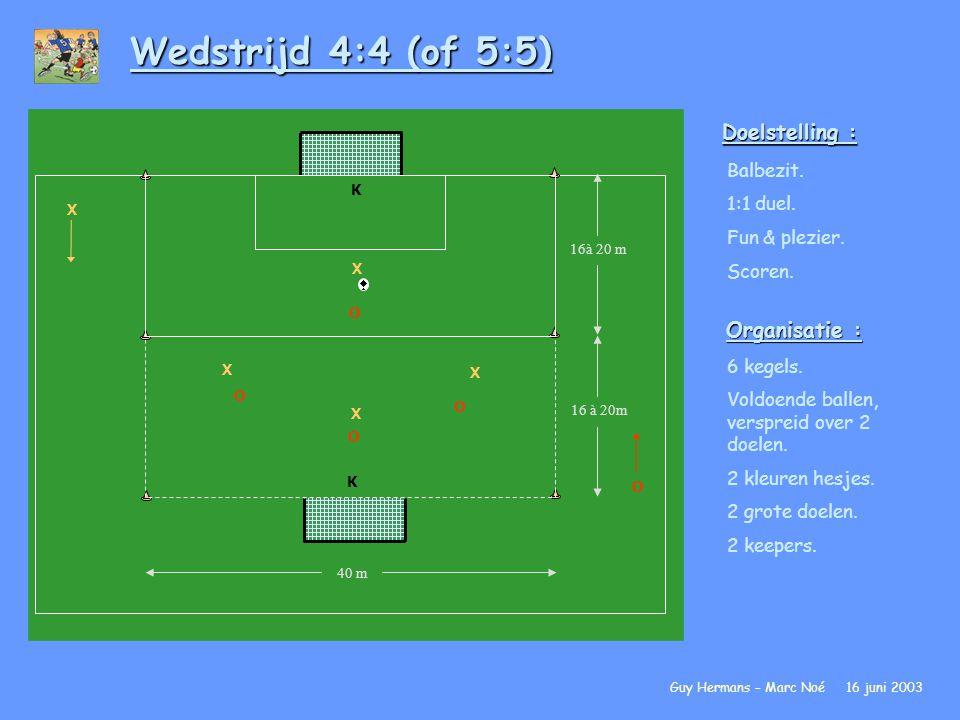 Wedstrijd 4:4 (of 5:5) Doelstelling : Organisatie : Balbezit.