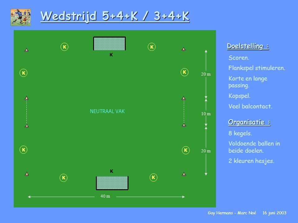 Wedstrijd 5+4+K / 3+4+K Doelstelling : Organisatie : Scoren.