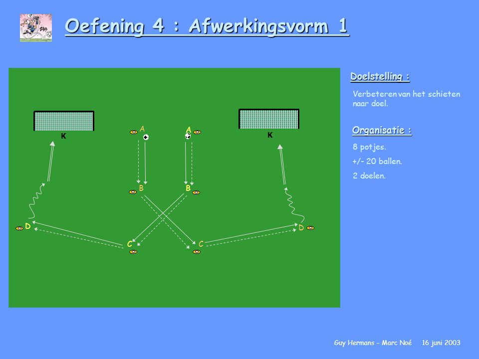 Oefening 4 : Afwerkingsvorm 1