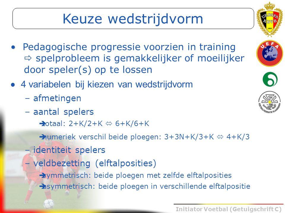 Keuze wedstrijdvorm Pedagogische progressie voorzien in training  spelprobleem is gemakkelijker of moeilijker door speler(s) op te lossen.