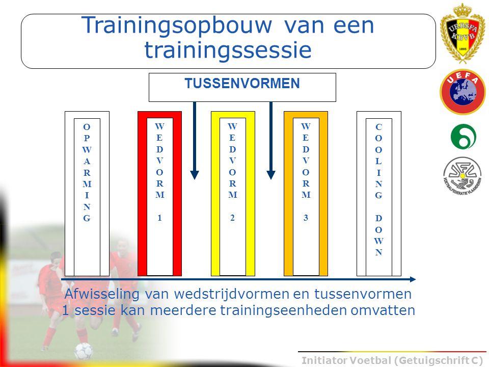 Trainingsopbouw van een trainingssessie