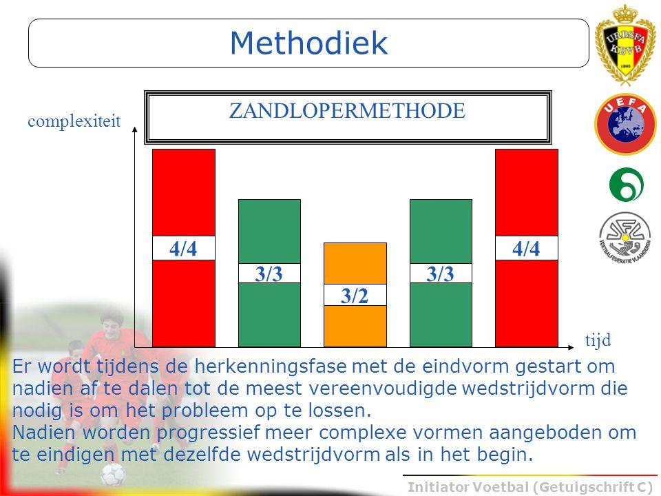 Methodiek ZANDLOPERMETHODE 4/4 3/3 3/2 complexiteit tijd