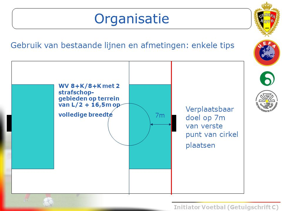 Organisatie Gebruik van bestaande lijnen en afmetingen: enkele tips