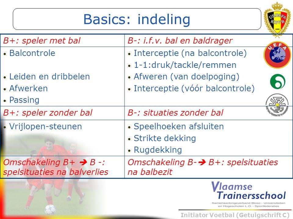Basics: indeling B+: speler met bal B-: i.f.v. bal en baldrager