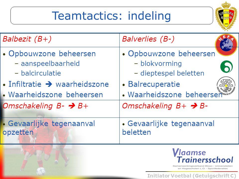 Teamtactics: indeling