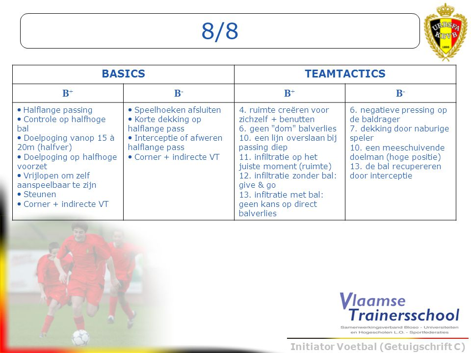 8/8 BASICS TEAMTACTICS B+ B- Halflange passing