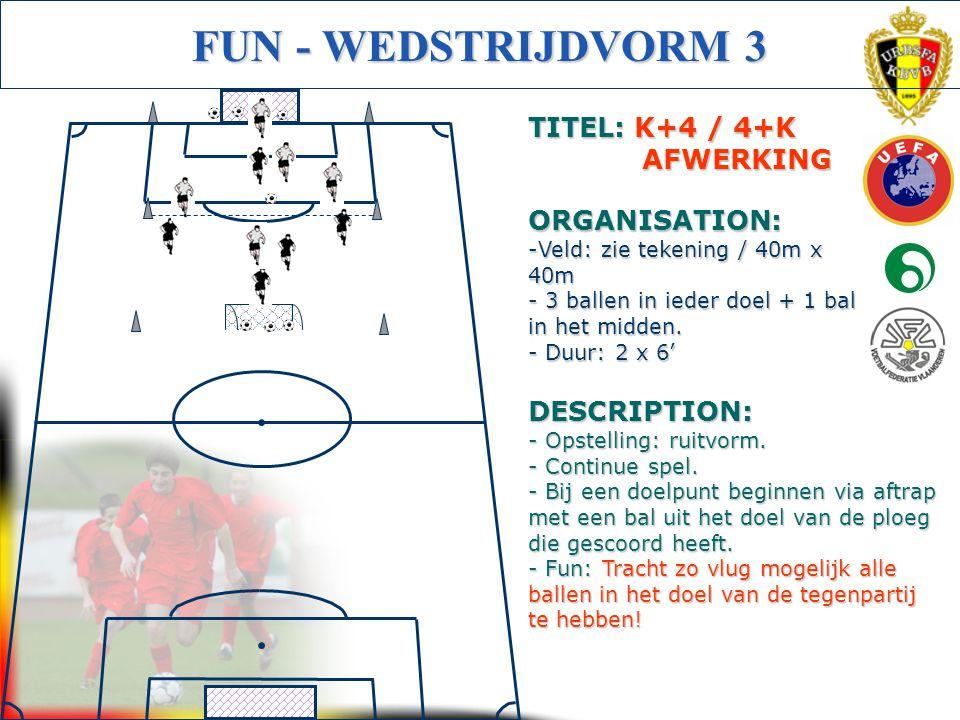 FUN - WEDSTRIJDVORM 3 TITEL: K+4 / 4+K AFWERKING ORGANISATION: