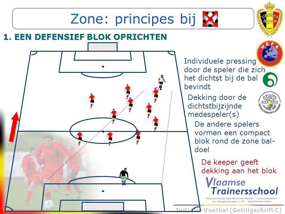 Zone: principes bij 1. EEN DEFENSIEF BLOK OPRICHTEN