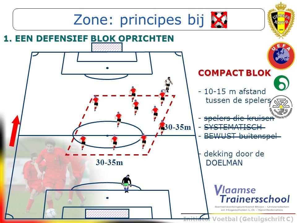 Zone: principes bij 1. EEN DEFENSIEF BLOK OPRICHTEN COMPACT BLOK